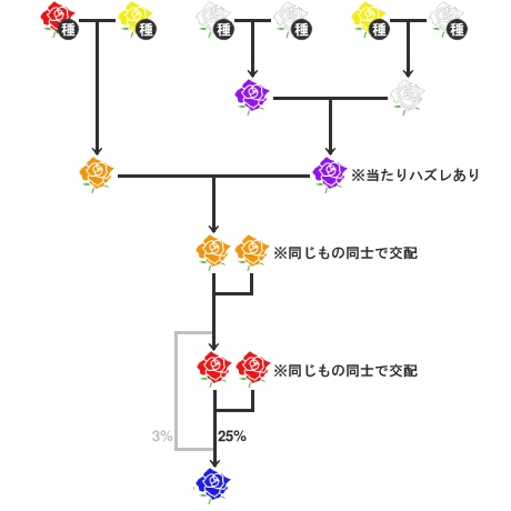 3ds_tobimori76